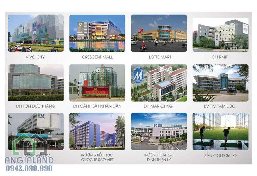 Tiện ích ngoại khu dự án căn hộ chung cư Florita Quận 7