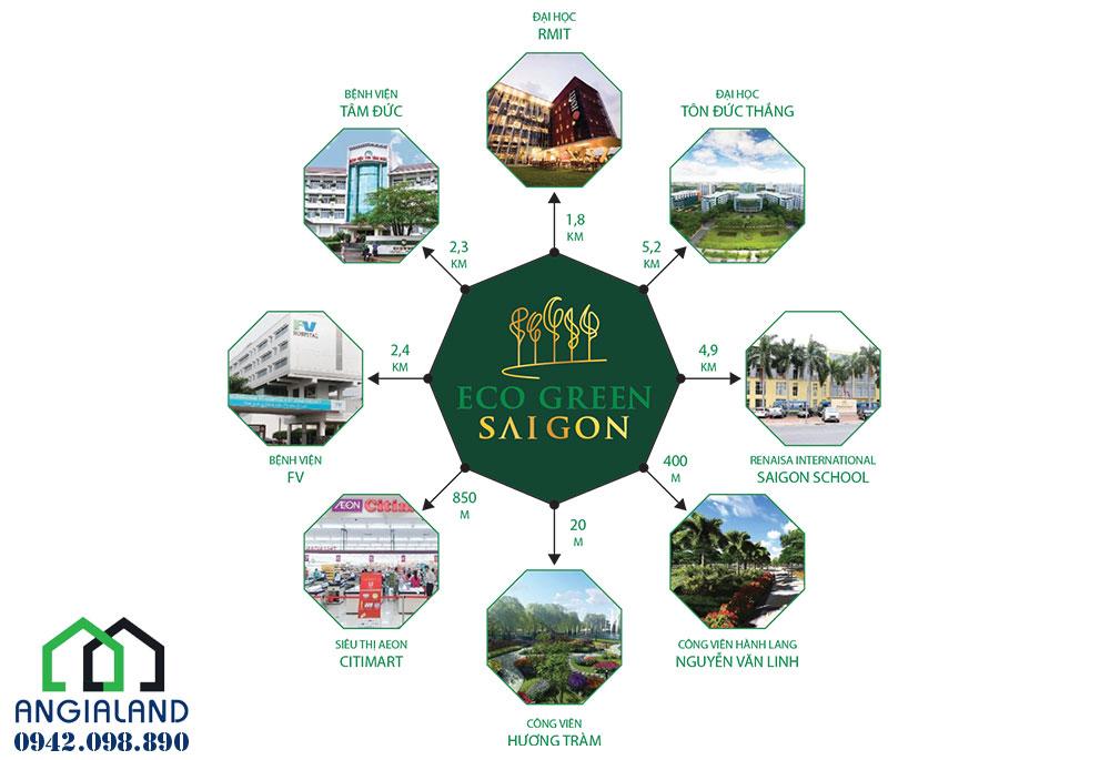 Liên kết ngoại khu Eco Green Sài Gòn