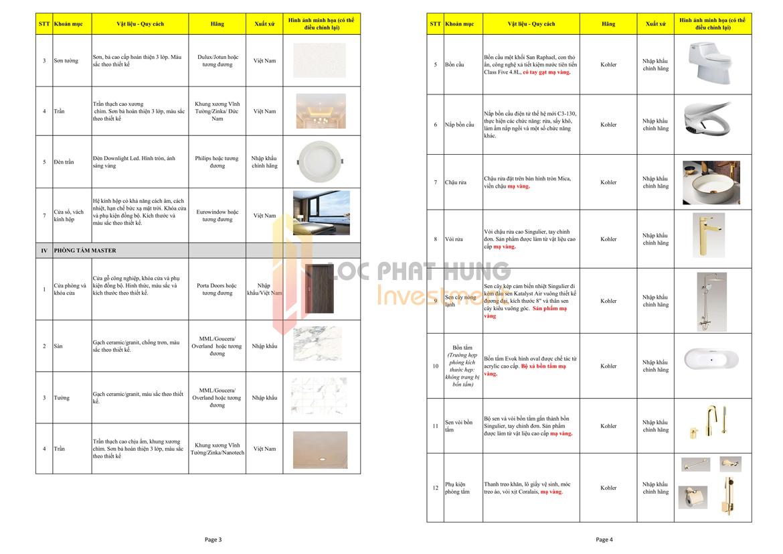 Danh mục nội thất bàn giao căn hộ Sunshine Legend Sky Villá có thể tương đồng như dự án Sunshine City Sài Gòn Quận 7 ?