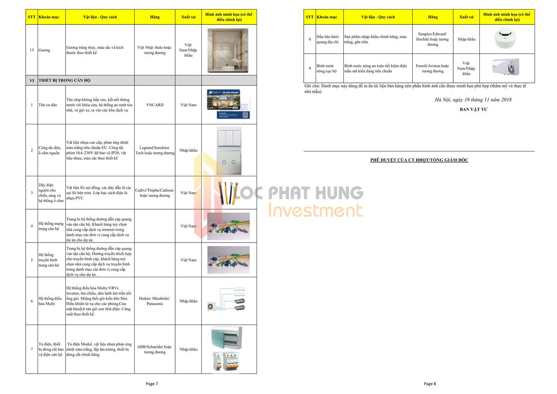 Danh mục nội thất bàn giao căn hộ chung cư Sunshine City Sài Gòn Quận 7
