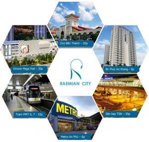 6 Lý do cần phải mua căn hộ Raemian City ngay