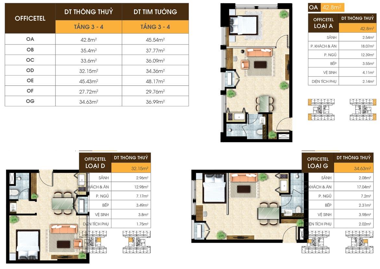 Thiết kế chi tiết căn hộ Officetel dự án căn hộ Jamona Heights Quận 7