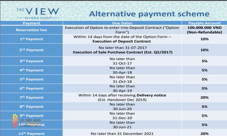 Phương thức thanh toán Căn hộ chung cư The View Riviera Point quận 7