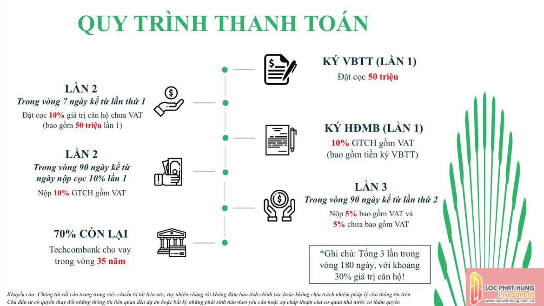 Phương thức thanh toán căn hộ Vinhomes Grand Park Quận 9 - Phương án hỗ trợ vay ngân hàng