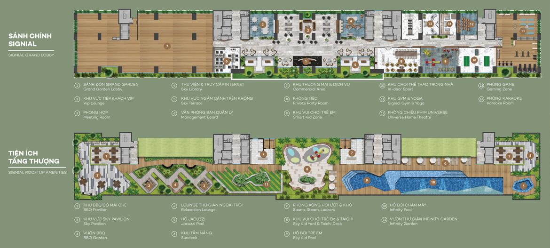 Mặt bằng tiện ích dự án căn hộ smartel Signial quận 7