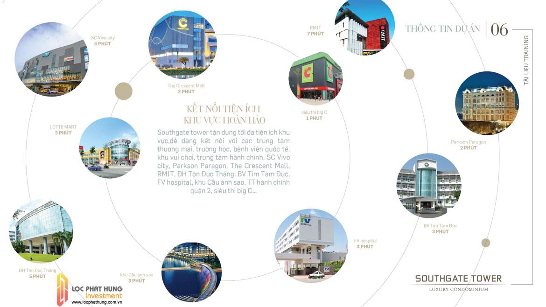 Tiềm năng khu vực dự án căn hộ chung cư South Gate Tower Quận 7