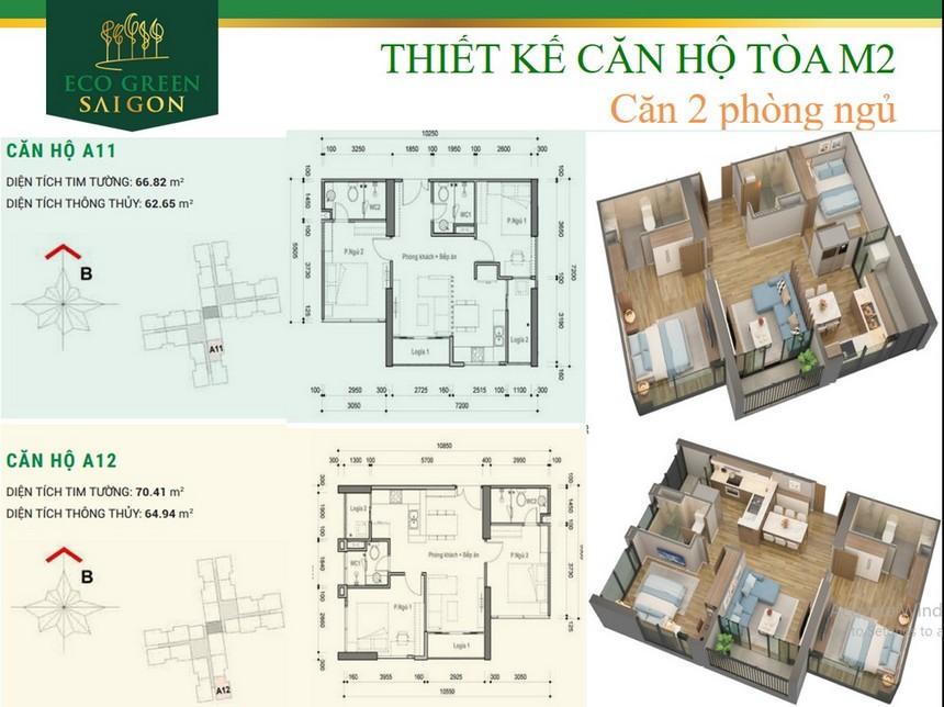 Thiết kế chi tiết căn hộ block M2 dựa án Eco Green Sài Gòn Quận 7