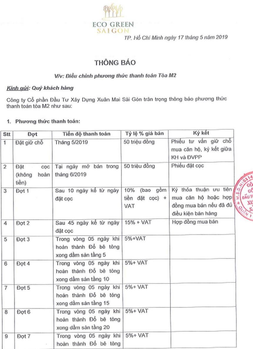 Phương thức thanh toán Block M2 dự án căn hộ Eco Green Sài Gòn Quận 7