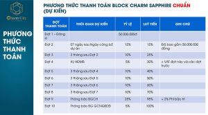 Chính sách ưu đãi thanh toán căn hộ Charm City Bình Dương