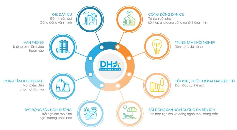 Thông tin về chủ đầu tư dự án căn hộ, shophouse D Homme quận 6 n
