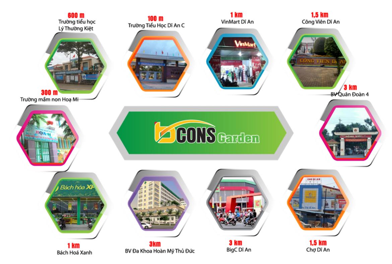 Sơ đồ liên kết vùng các tiện ích liền kề dự án Bcons Garden. LH xem thực tế dự án: 0949893893