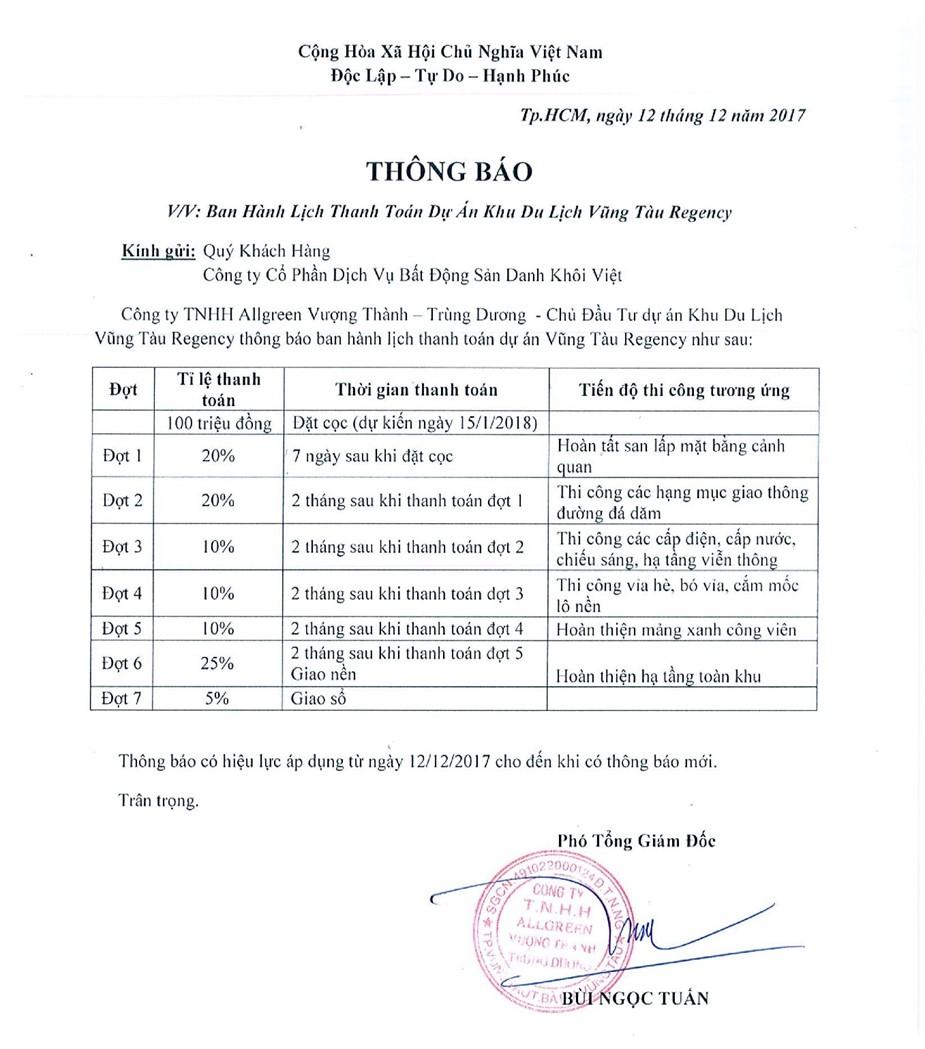 Phương thức thanh toán dự án căn hộ condotel Vũng Tàu Regency  Đường 3/2 chủ đầu tư Trùng Dương Corp