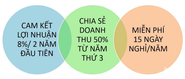 Phương thức thanh toán dự án căn hộ Condotel Oyster Gành Hào Đường 82 Trần Phú chủ đầu tư Vietpearl Group