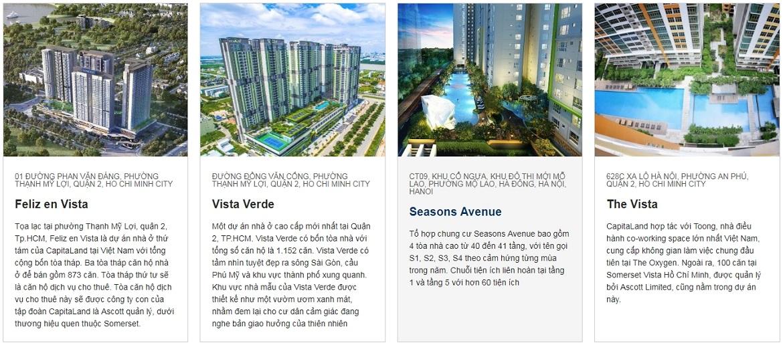 Các dự án chủ đầu tư dự án căn hộ chung cư Define Capitaland Quận 2 Đường Thạnh Mỹ Lợi đã và đang triển khai.