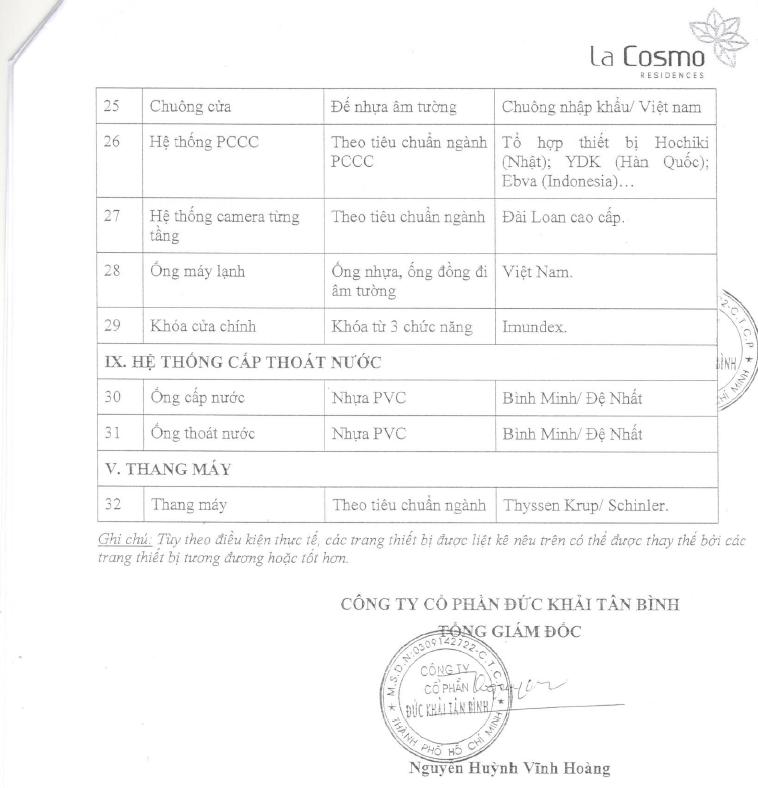 Danh mục nội thất bàn giao căn hộ chung cư La Cosmo Residence Quận Tân Bình