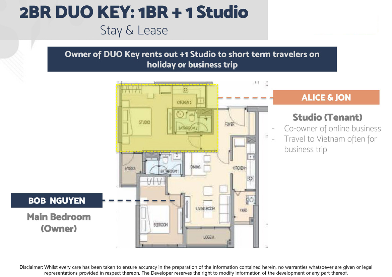 Mẫu thiết kế căn hộ Define Capitaland Quận 2