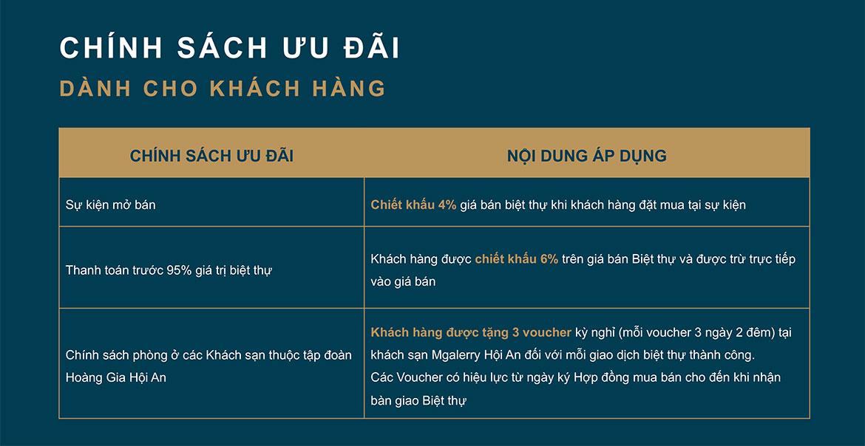 Chính sách ưu đãi Shantira Beach Resort and Spa Hội An