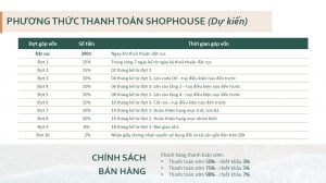 Phương thức thanh toán + Ưu đãi mua Sim Island Phú Quốc mới nhất