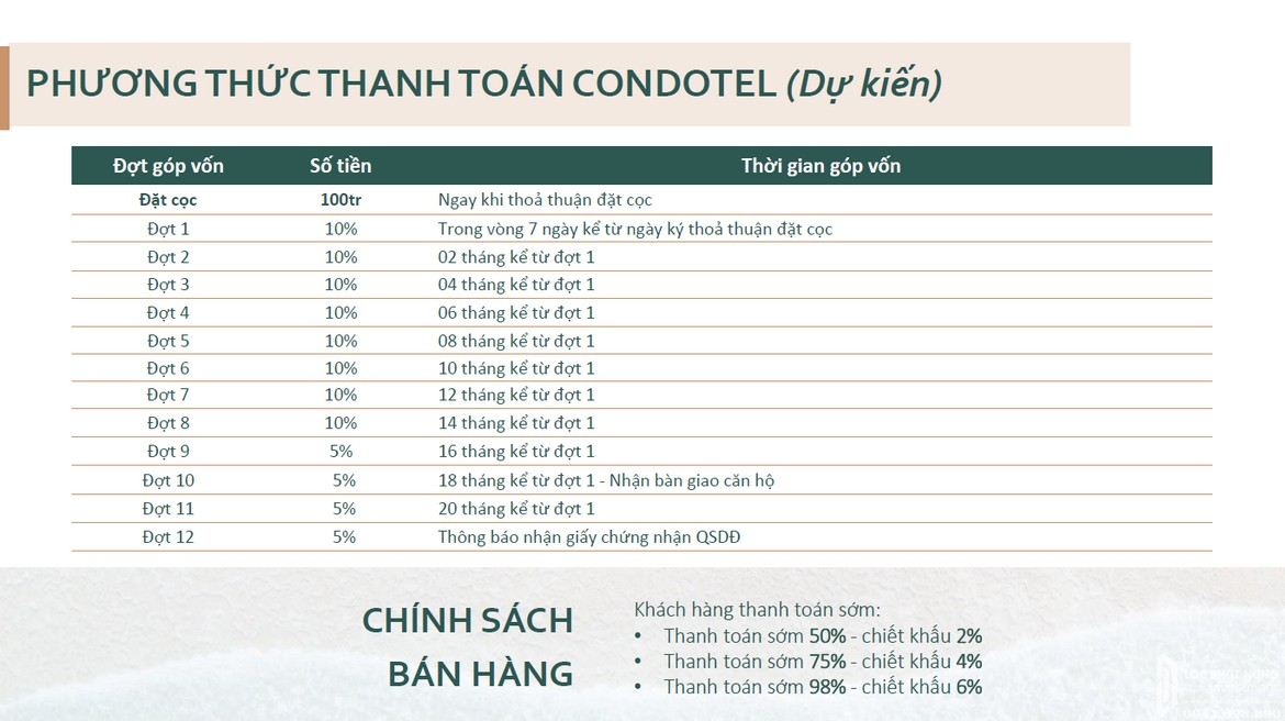 thanh-toan-can-ho-condotel-can-ho-condotel-sim-island-bai-truong-phu-quoc_2