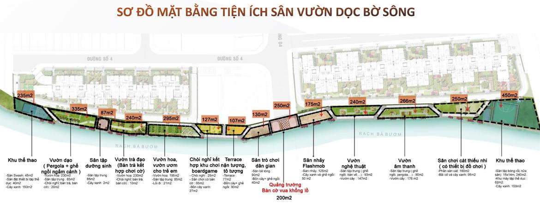 Mặt bằng tiện ích dự án Panomax River Villa Quận 7