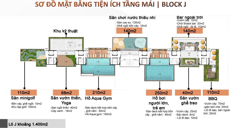 Tiện ích tầng mái dự án căn hộ Panomax River Villa Đường Đào Trí Quận 7