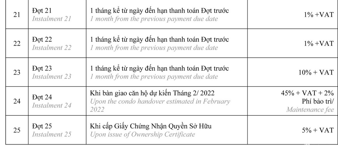 chinh-sach-thanh-toan-du-an-the-marq