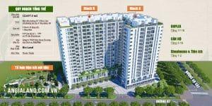 Giới thiệu dự án căn hộ chung cư Ricca Quận 9 Quy mô tổng quan