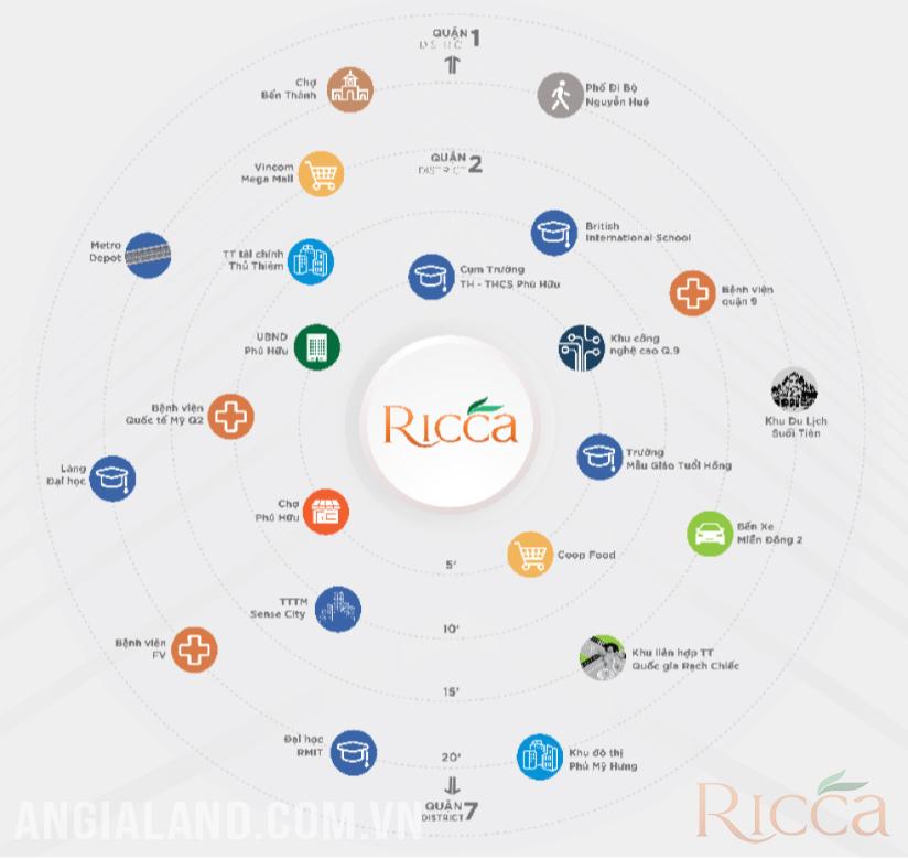 Dự án Ricca kết nối giao thông