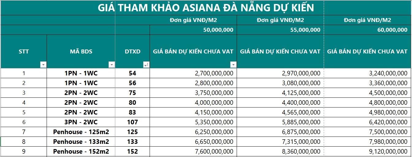Giá bán dự kiến tham khảo Asiana Đà Nẵng