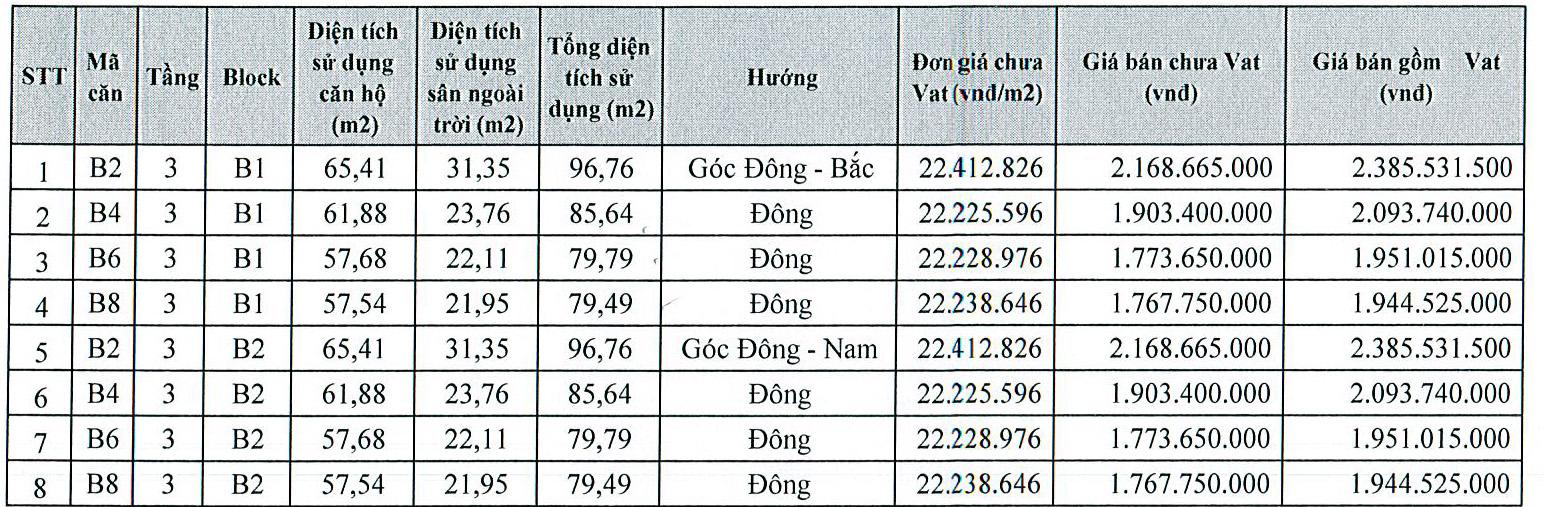 Bảng giá tham khảo dự án Golden City Tây Ninh chủ đầu tư INDOCHINA