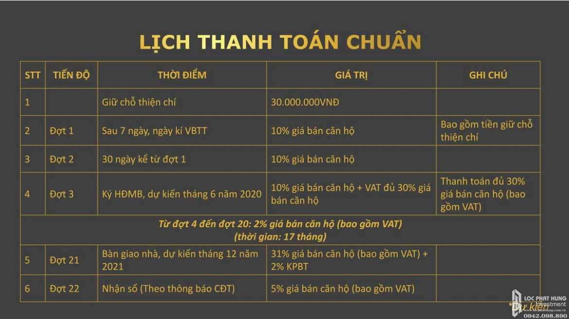 chinh-sach-thanh-toan-du-an-la-partenza