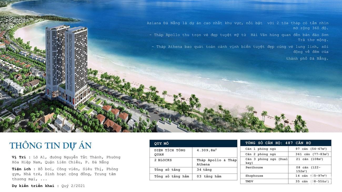 Thông tin dự án Asiana Đà Nẵng nhà phát triển Gotec Land