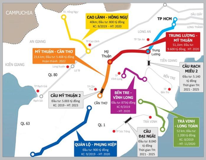Hạ tầng kết nối dự án Thanh Niên Mekong City