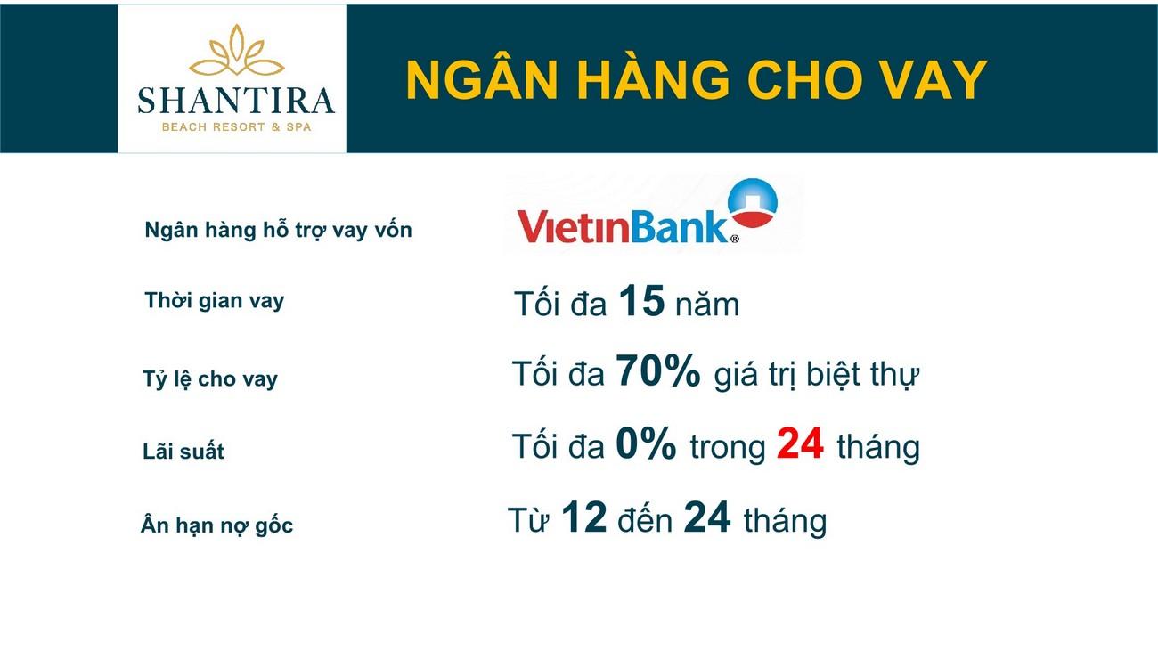 Ngân hàng cho vay Vietinbank