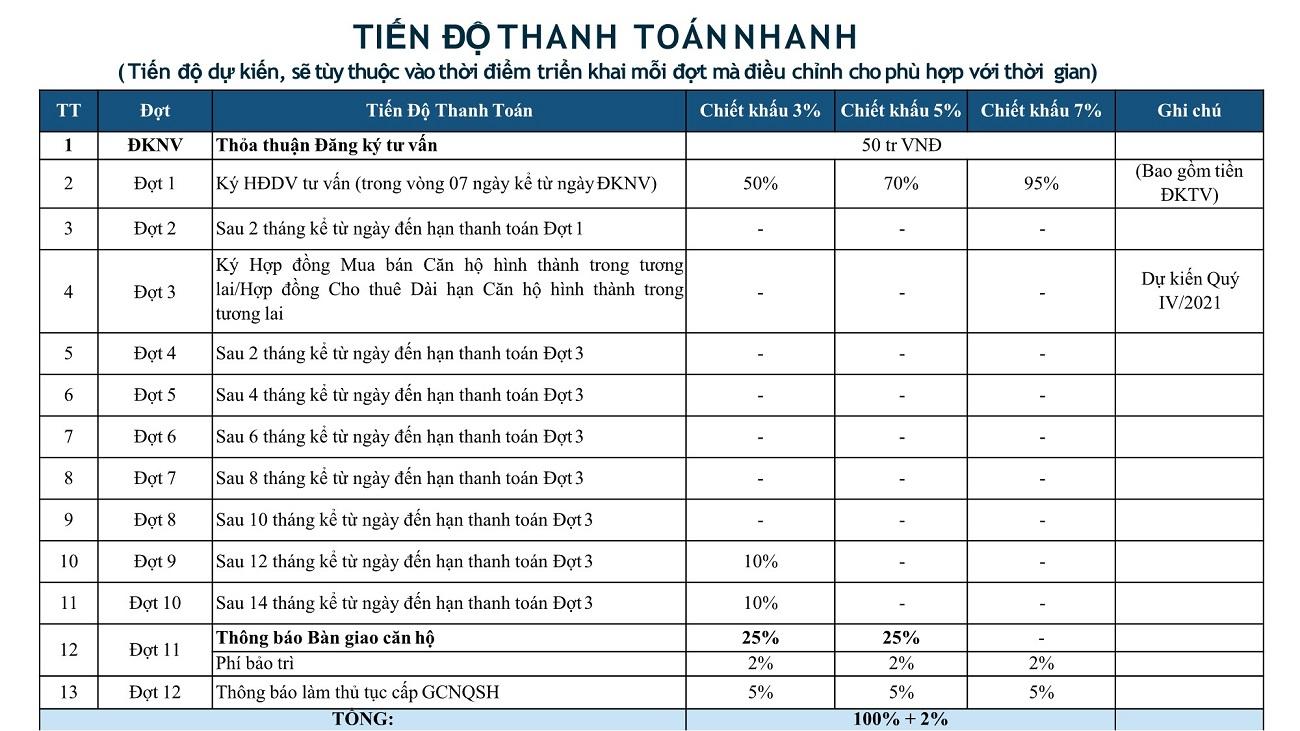 Phương thức thanh toán + Ưu đãi dự án Asiana Đà Nẵng (1)
