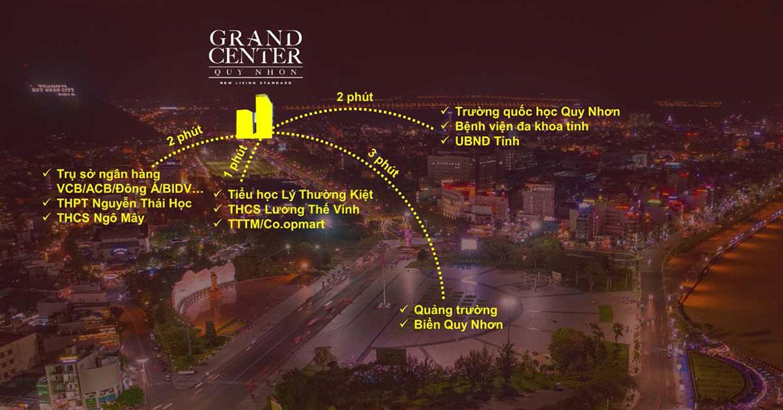 Tiện ích liên kết nội khu hoàn hảo của Grand Center Quy Nhơn