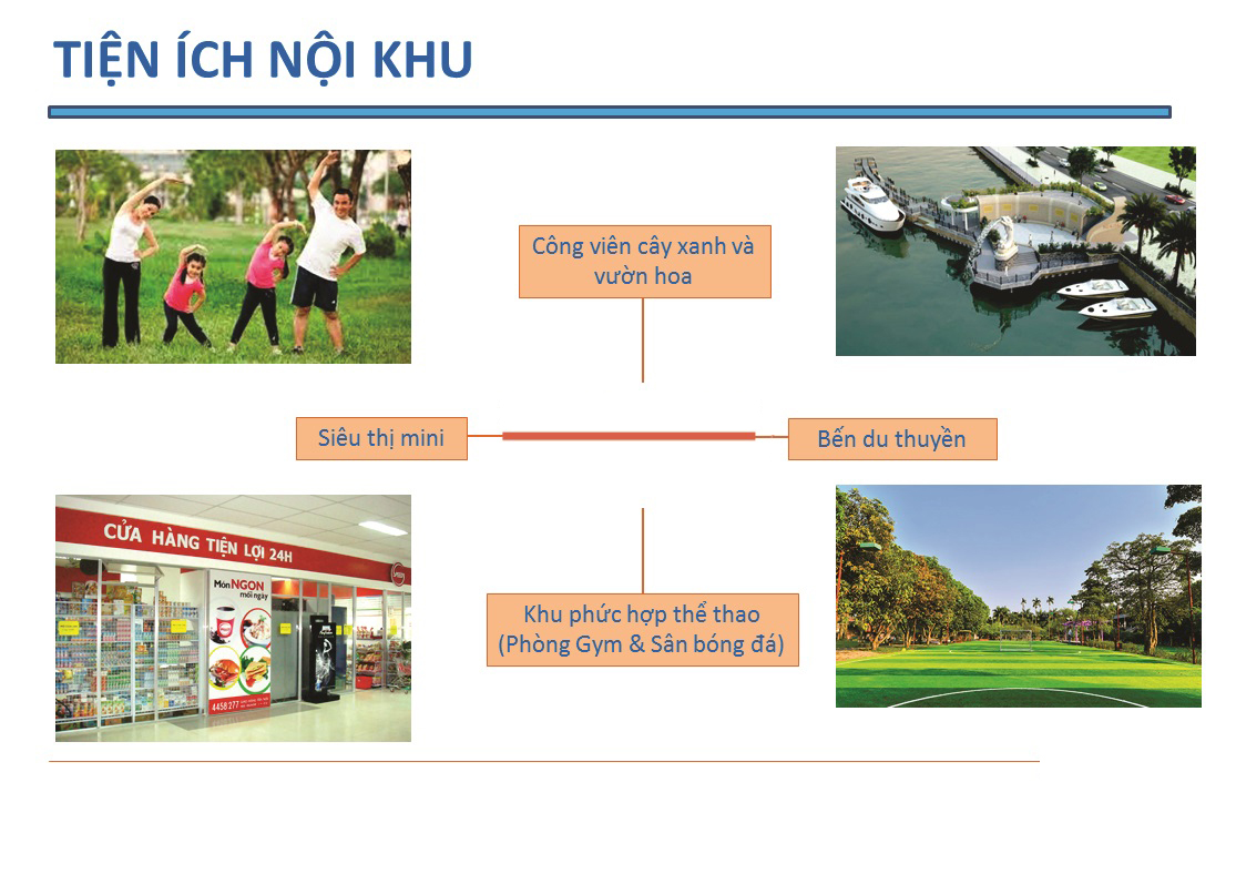 Tiện ích nội khu dự án Thanh Niên Mekong City