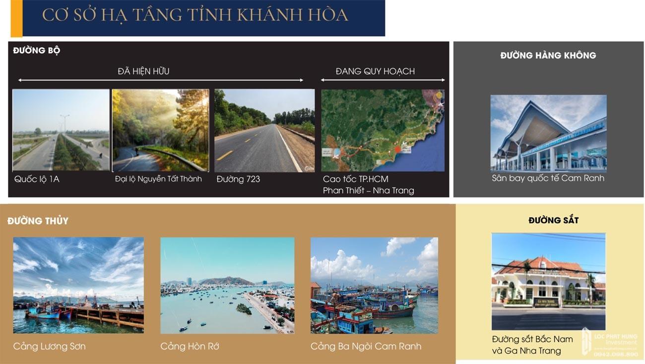 Cơ sở - Hạ tầng tỉnh Khánh Hòa