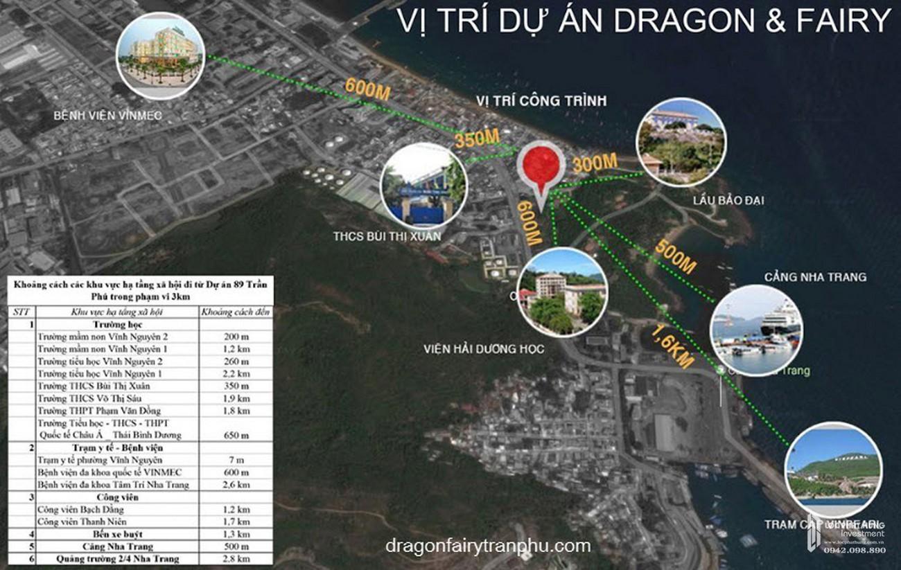 Vị trí dự án căn hộ condotel Dragon Fairy