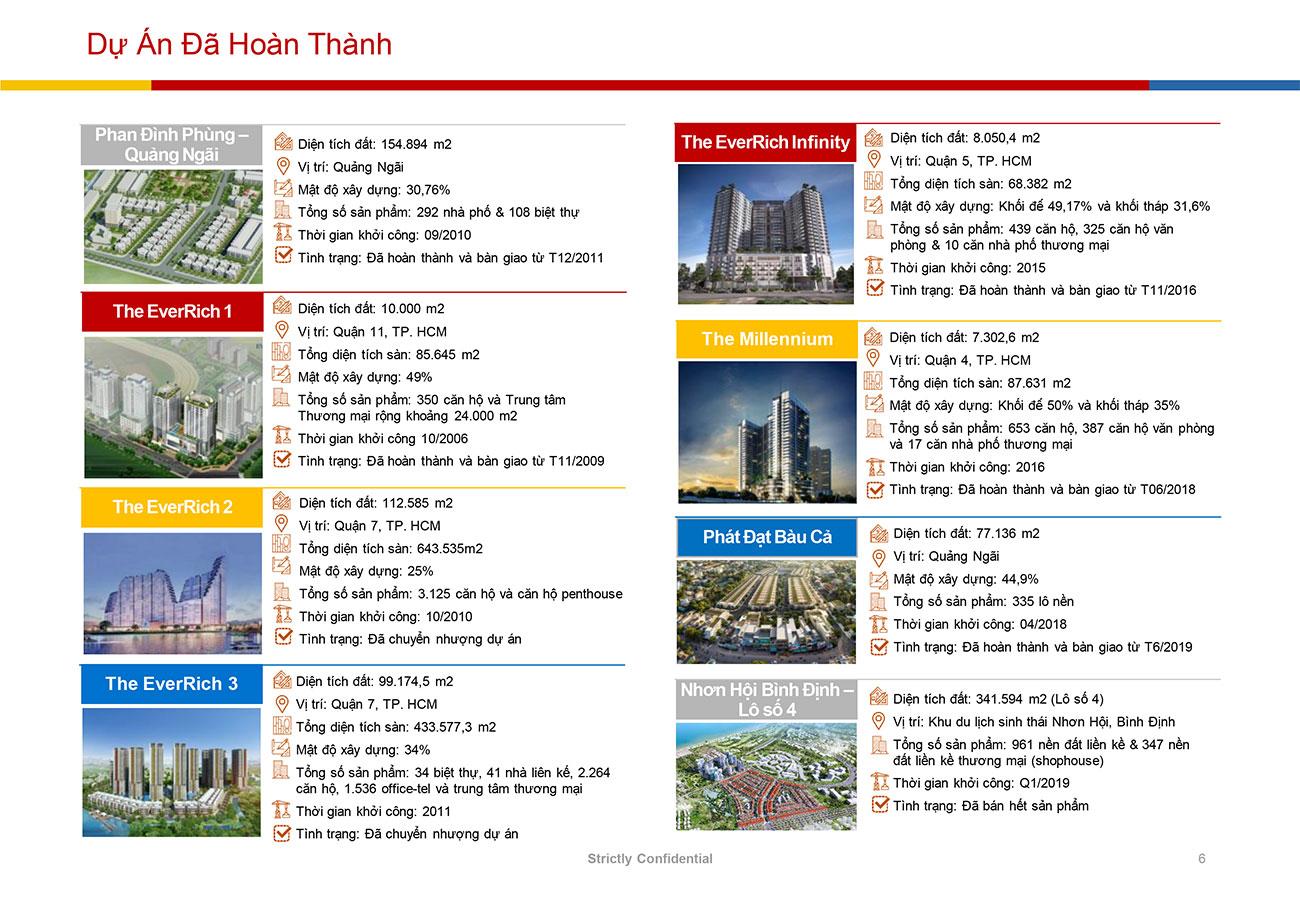 Các dự án mà chủ đầu tư Phát Đạt đã triển khai