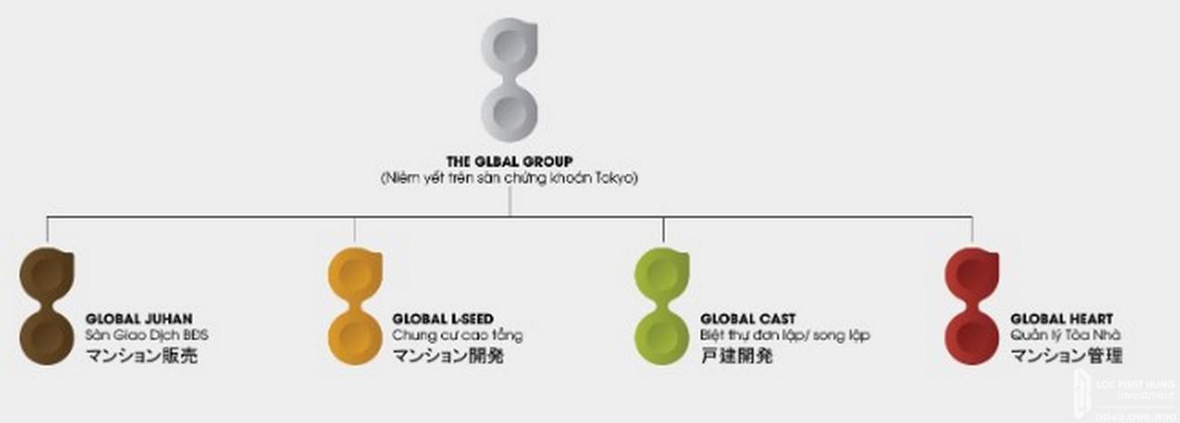 Chủ đầu tư The Global dự án Dream Home Palace