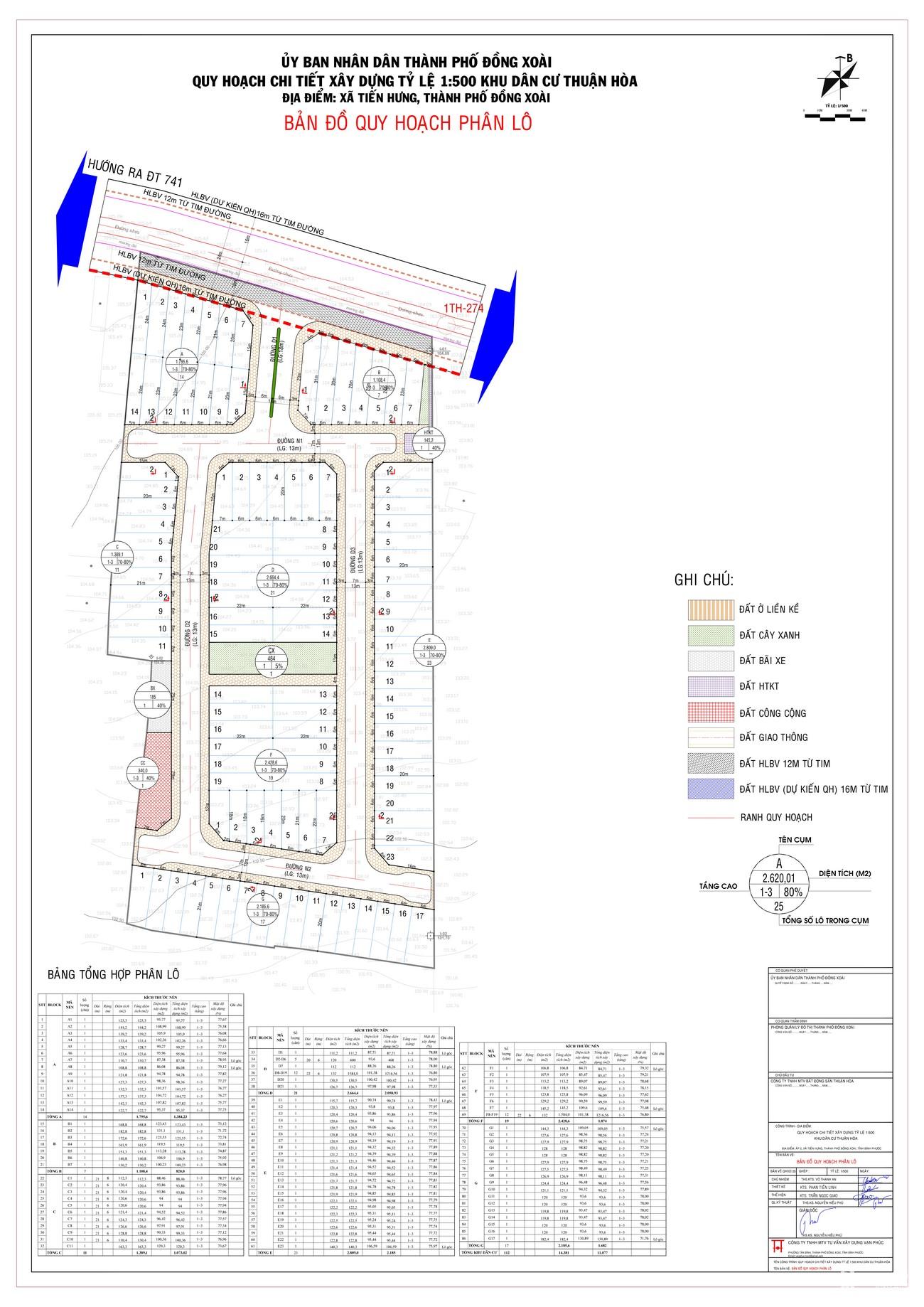 Mặt bằng dự án đất nền nhà phố Thuận Hòa Lucky Home Đồng Xoài Đường DT741 chủ đầu tư Thuận Hòa