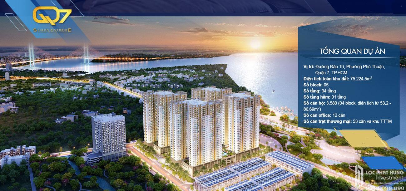 Phối cảnh tổng thể và tổng quan dự án Q7 Sai Gon Riverside Complex