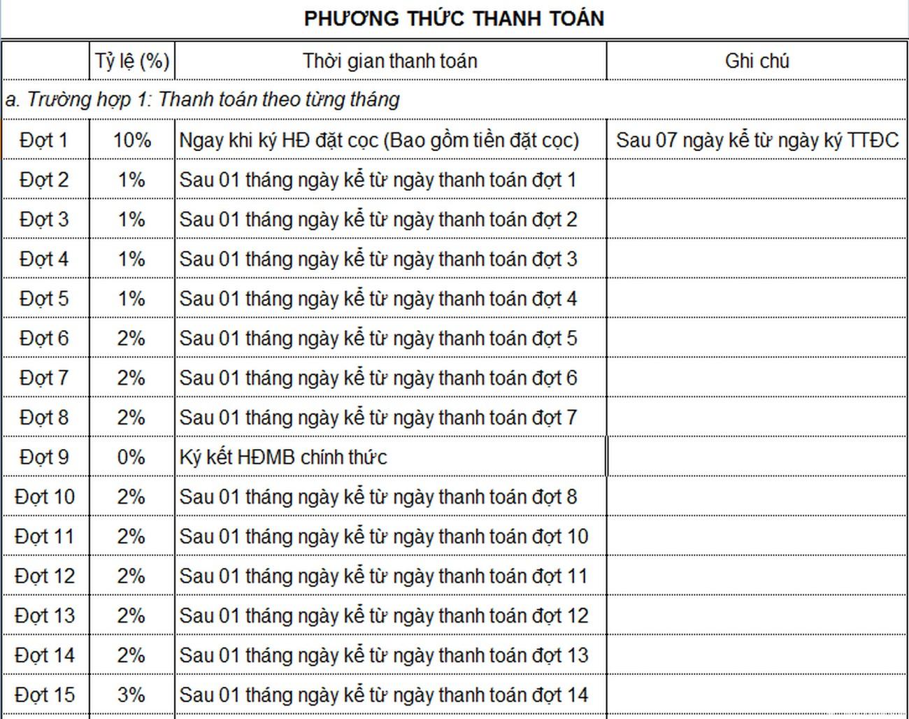 Phương thức thanh toán dự án Căn Hộ chung cư Đức Long Golden Land Quan 7 Đường Huỳnh Tấn Phát chủ đầu tư Đức Long Gia Lai