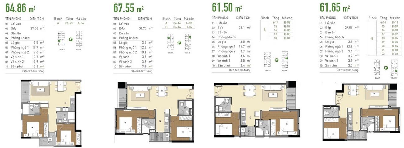 Thiết kế các căn hộ tại Lux River View Bế Văn Cấm