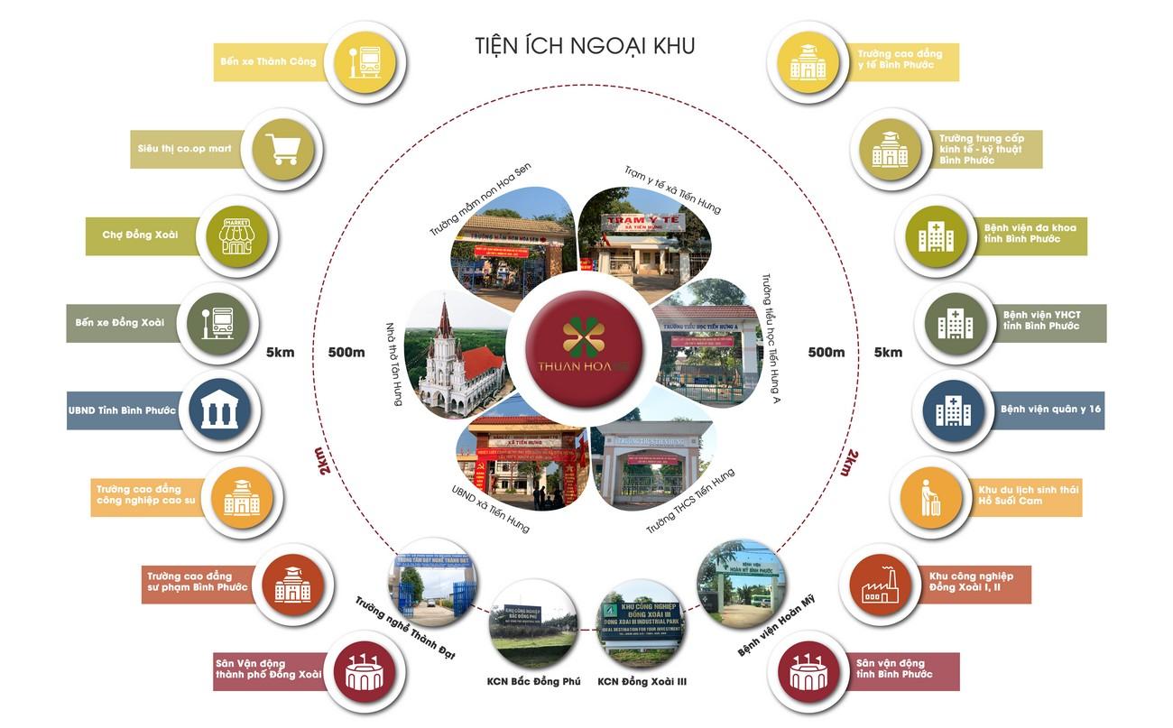 Tiện ích dự án đất nền nhà phố Thuận Hòa Lucky Home Đồng Xoài Đường DT741 chủ đầu tư Thuận Hòa