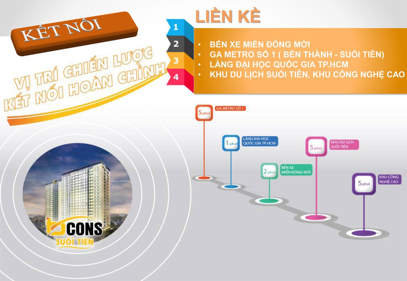 Vị trí địa chỉ dự án căn hộ chung cư Bcons Suối Tiên Dĩ An Đường Tân Lập chủ đầu tư Bcons