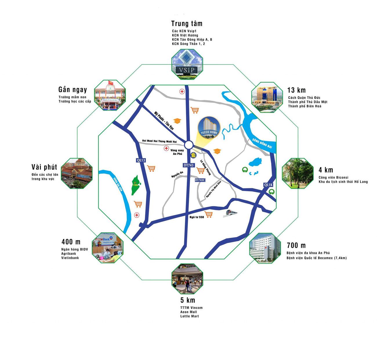 Vị trí dự án căn hộ thương mại và chung cư Tecco Home An Phú