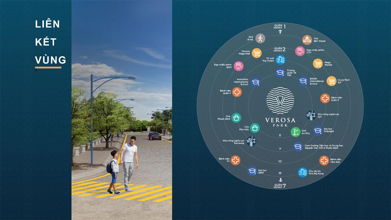 Liên kết vùng của dự án Verosa Park Khang Điền quận 9