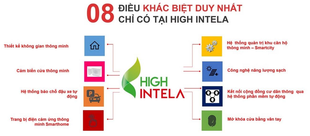 8 Điều đặc trưng chỉ có tại High Intela Quận 8 Võ Văn Kiệt